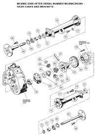 rear body assembly